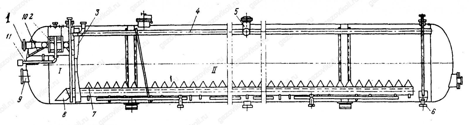 Схема отстойника ОГ-2000С