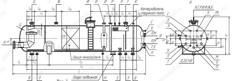 Схема 3-х фазного сепаратора
