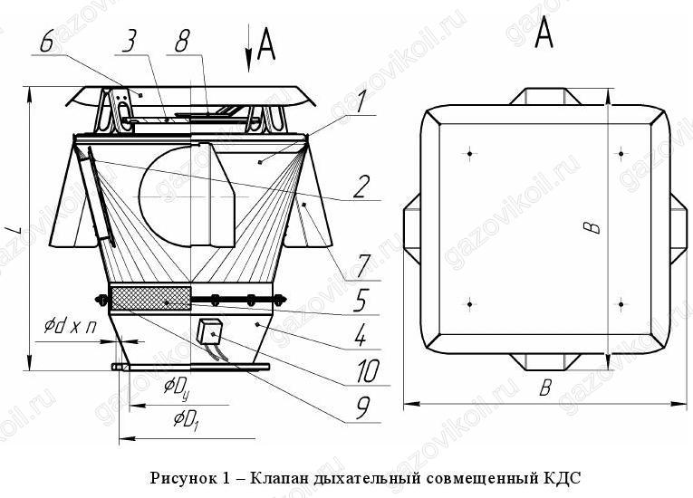 В Димитровграде построят четыре новых котельных