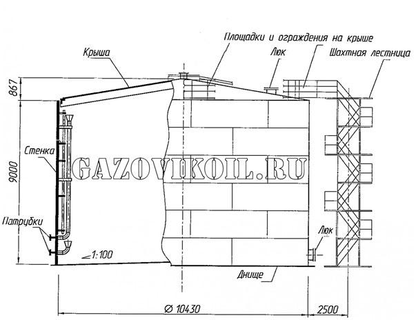 Площадка обслуживания (РВС-700)