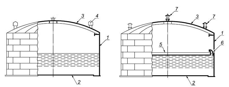 Типы резервуаров РВС-200: РВС и РВСП